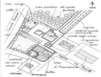 Bozza area Casa colonica